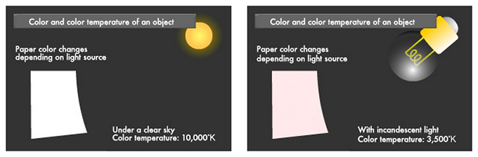 ColorTemp