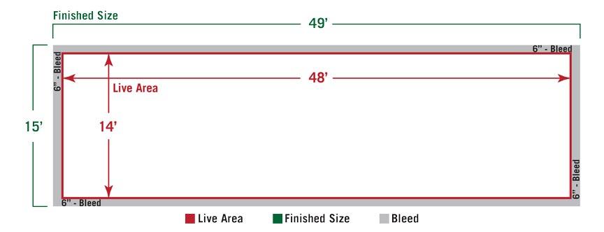 Standard Billboard Diagram