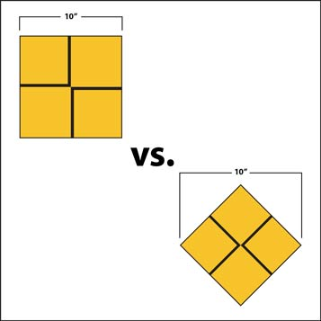 Square Size vs Diamond Size