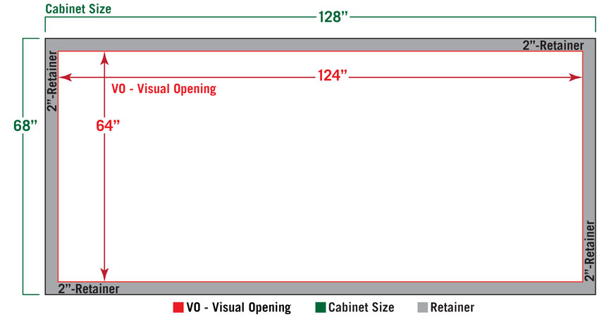 VO-Visual Opening, Retainer & Cabinet Size
