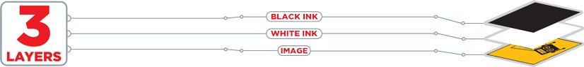3-Layer Black/White/Image
